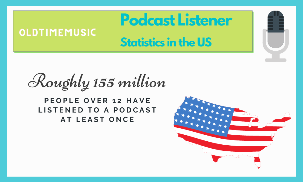 How many people are listening podcast