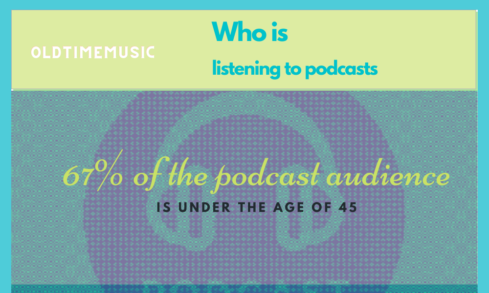 Who is listening to podcasts