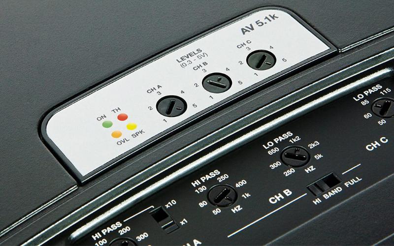 Best Car Amplifiers Review