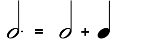 What are Dotted Notes